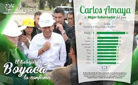 Carlos Amaya, el mejor del país en gestión