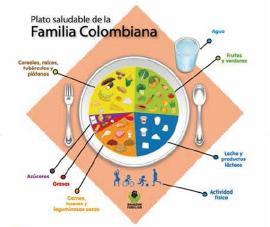Jornada para el fomento de la alimentación saludable 'Creemos en un mejor vivir' se adelantará en la capital boyacense