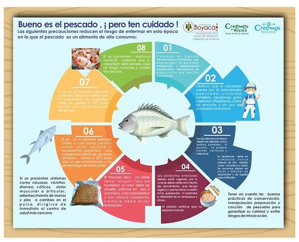 Ilustración: Juan David Romero - Secretaría de Salud.