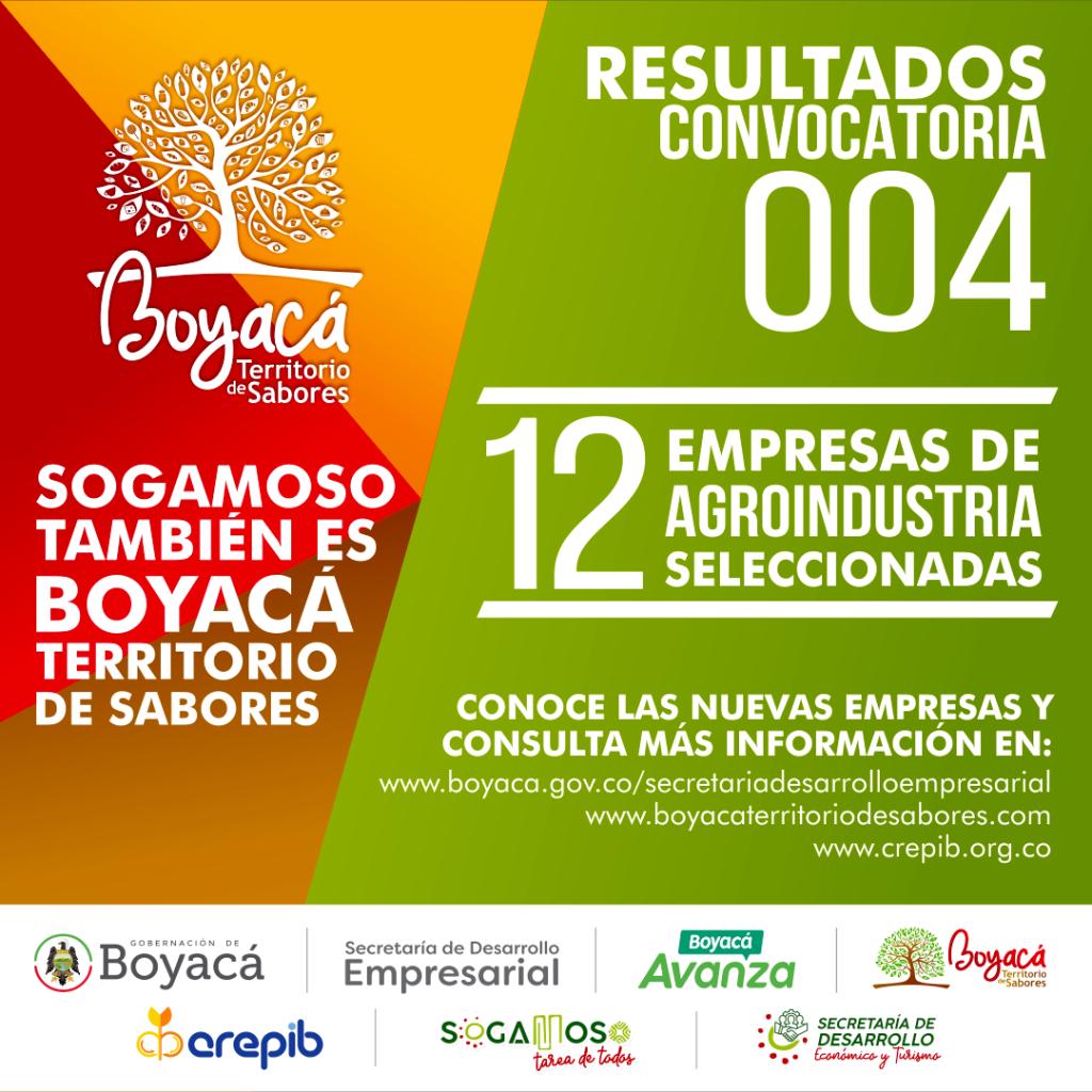 12 seleccionados en la convocatoria n° 004 Sogamoso también es Boyacá Territorio De Sabores!